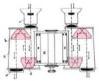 Fernglas Grundlagen